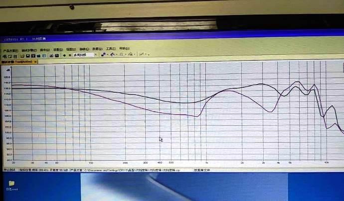Kinera IDUN FR Graph