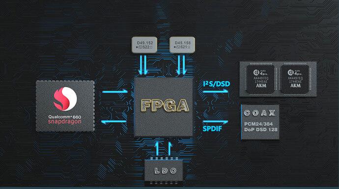 review-fiio-m11-plus-ltd-headfonia-packshot-4
